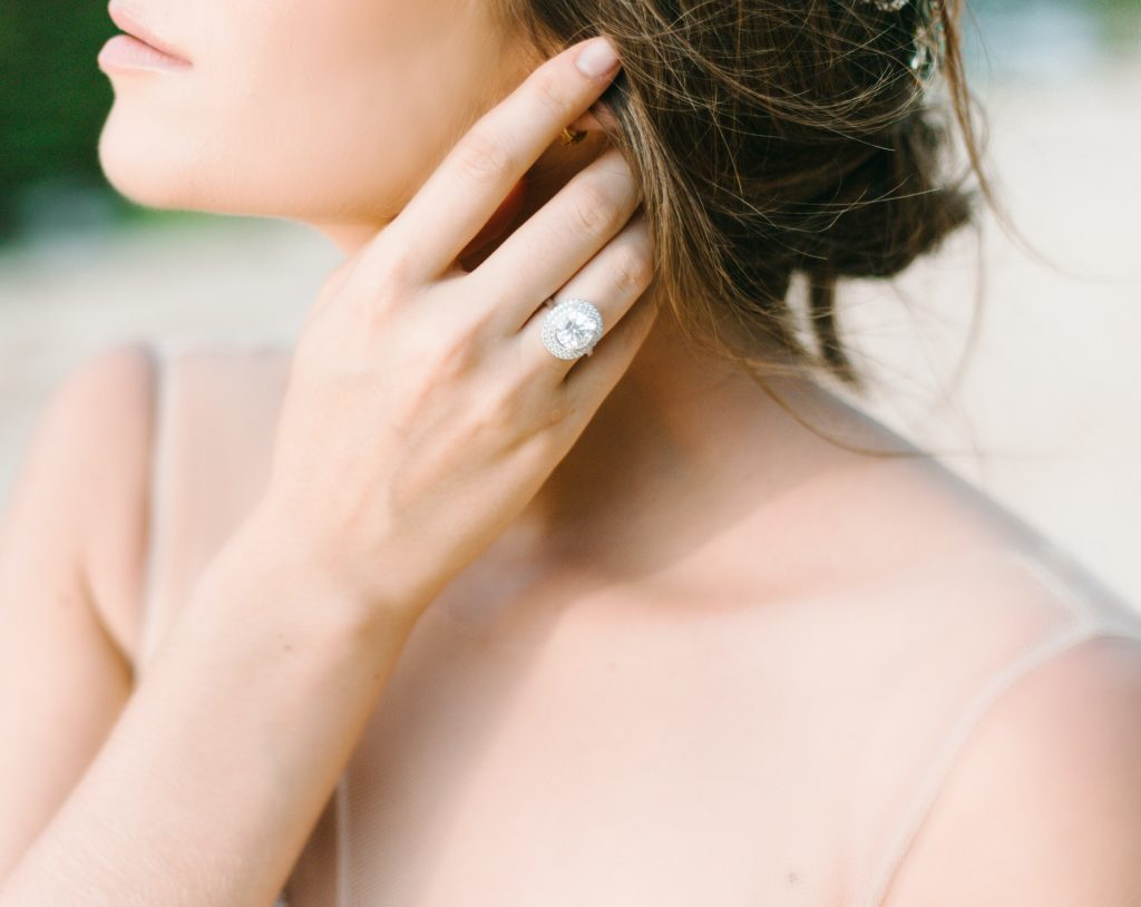 Find the Perfect Shape Ring